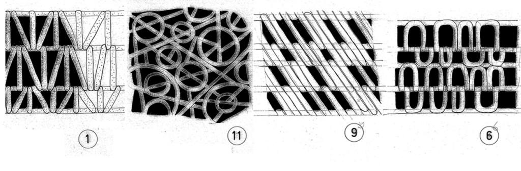 Roberto Mango. Grafico delle principali tessiture di ceramica trafilata, produzione SAV, 1954-55. Archivio Mango.