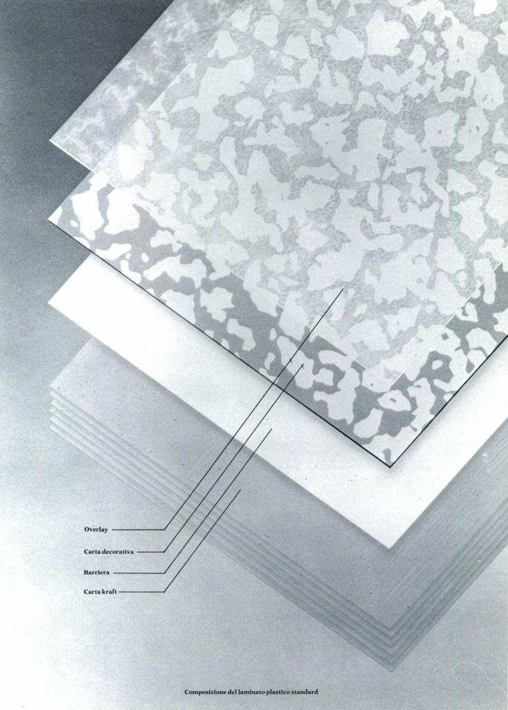 """Composizione degli strati che compongono il laminato plastico HPL. Fonte: Scarzella, P. (a cura di) (ottobre 1985). """"Il laminato ad alta pressione (HPL)"""". Domus 665, 65-72."""