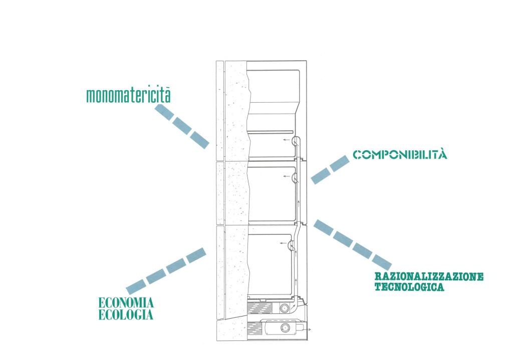 Disegno tecnico del frigorifero monomaterico Green Frost, 1993.