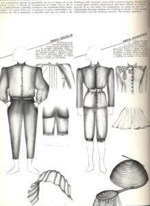 fig 3 domus moda allegato a domus 617 maggio 1981 p 46