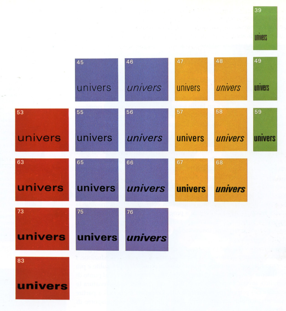 Frutiger's Univers typeface.