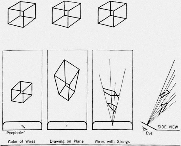 Figura 1. Dimostrazione di Kelley.