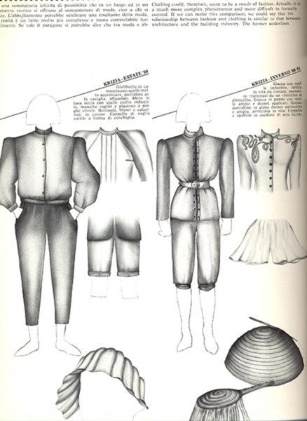 fig 6 domus moda allegato a domus 621 ottobre 1981 p 31