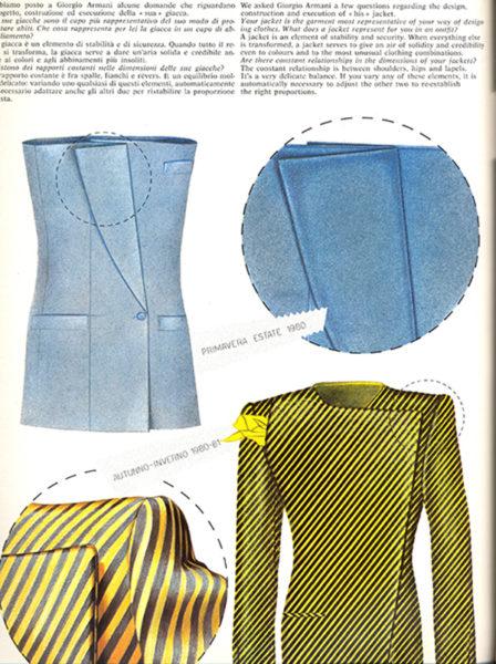 Fig 5 domus moda allegato a domus 621 ottobre 1981 p 30